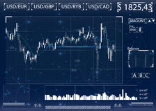 Futuristische Benutzerschnittstelle für Handelsanwendungen Lizenzfreie Stockbilder