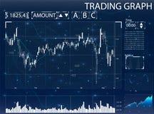 Futuristische Benutzerschnittstelle für Handelsanwendungen Lizenzfreie Stockfotografie