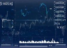 Futuristische Benutzerschnittstelle für Handelsanwendungen Stockbilder