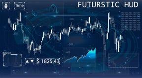 Futuristische Benutzerschnittstelle für Handelsanwendungen Stockbild