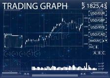 Futuristische Benutzerschnittstelle für Handelsanwendungen Lizenzfreies Stockfoto