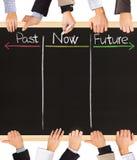 Futuro, ora ed oltre Immagine Stock