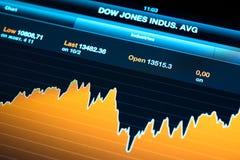 Futuros de deslocamentos predeterminados do lucro em uma tela nova de Ipad Fotos de Stock