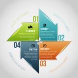 Fyra cirkulering pil Infographic Arkivfoto