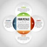 Fyra kronblad Infographic Royaltyfria Foton