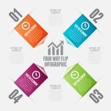 FyrvägsFlips Infographic Fotografering för Bildbyråer