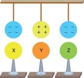 Fysica - elektrificatie en geladen deeltjes stock illustratie