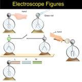Fysica - versie 01 van Elektroscoopvormen royalty-vrije illustratie