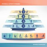Fysische activiteitpiramide Stock Afbeeldingen