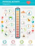 Fysisk aktivitet Infographic Royaltyfria Bilder