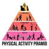 Fysisk aktivitet Infographics Arkivfoton