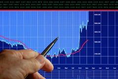 går marknader upp Arkivfoton