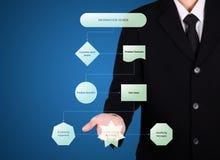 gåva för affärsmananalysprocess Arkivfoton