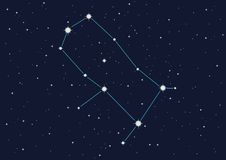 Géminis de la constelación Imágenes de archivo libres de regalías