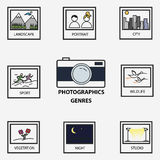 Géneros fotográficos Foto de archivo libre de regalías