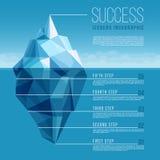 Góra lodowa z błękitnej ocean wody wektorowy biznesowy infographic Obraz Stock