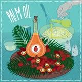 Gömma i handflatan olja som används för att laga mat stock illustrationer