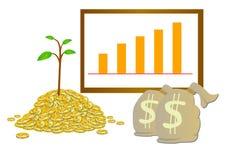 Gör pengarinvesteringen Fotografering för Bildbyråer