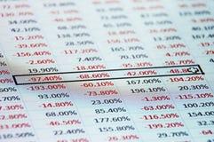 głównej atrakci spreadsheet Fotografia Stock