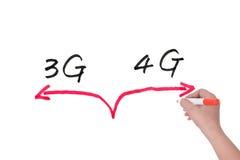 3G eller 4G Arkivbild