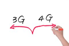 3G or 4G Stock Photography