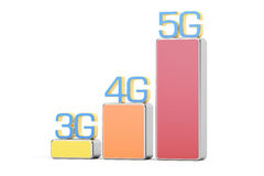 3G, 4G, 5G concept, 3D rendering. On white background Royalty Free Stock Photos