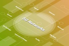 5g network or networks words isometric 3d word text concept with some related text and dot connected - vector. Illustration royalty free illustration