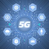 5G - 5th Generation Wireless Systems. Infographical template on the theme of `Wireless Technologies / Mobile Networks royalty free illustration