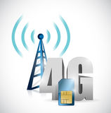 4g tower and sim card illustration design. Over a white background Stock Illustration
