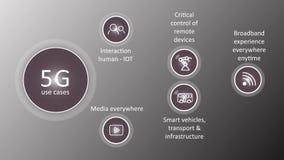 5G używają skrzynki infographics 3840Ã-2160 4K zdjęcie royalty free