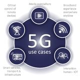 5G use cases infographics vector illustration