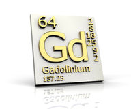 Gadolinium form Periodic Table of Elements Royalty Free Stock Image