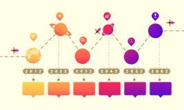 Galaktyki orbity rakiety mapy samochodowej linia czasu vway elementy z markpoint wykresu myśli rewizji przekładnią celują ikony W royalty ilustracja