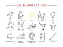 Gallbladder nowotwór Objawy, traktowanie Kreskowe ikony ustawiać Wektorowi znaki ilustracji