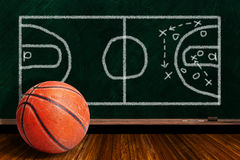Game Concept With Basketball and Chalk Board Play Strategy Stock Photo
