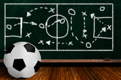 Game Concept With Soccer Ball and Chalk Board Play Strategy Stock Photos