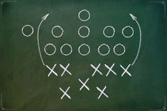 Game plan. On blackboard with green back ground with some tactics on it Stock Images