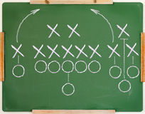 Game plan Stock Photography