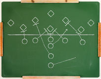 Game plan. An American football play diagram on a green chalkboard Royalty Free Stock Photography
