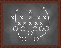 Game plan on blackboard with dark wooden frame Stock Photos