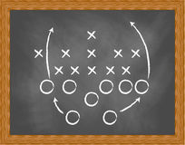 Game plan on blackboard with dark wooden frame Royalty Free Stock Images