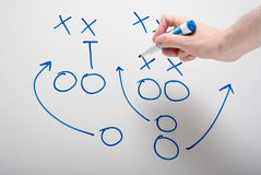Game plan with hand royalty free stock photos