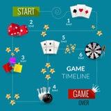 Game process illustration Stock Photos