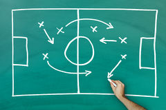 Game strategy on blackboard. Hand writing football game strategy on green blackboard Royalty Free Stock Images