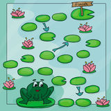 Game template with frog in field background illustration Royalty Free Stock Images
