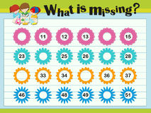 Game templates with missing numbers. Illustration Royalty Free Stock Photos