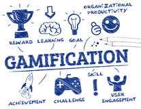 Gamification concept Royalty Free Stock Images