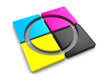 Gamma di colori di Cmyk Immagini Stock