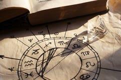 gammalt horoskop Arkivbild