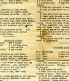 gammalt recept för grunge Arkivfoto
